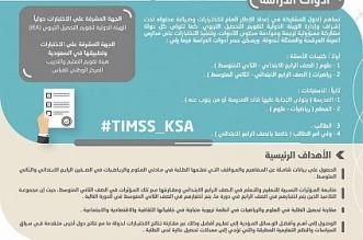 تفاصيل تطبيق اختبار TIMSS في المملكة عبر مركز قياس - المواطن