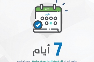 حساب المواطن : 7 أيام فقط تفصلنا عن إيداع الدعم للدفعة الـ16 - المواطن