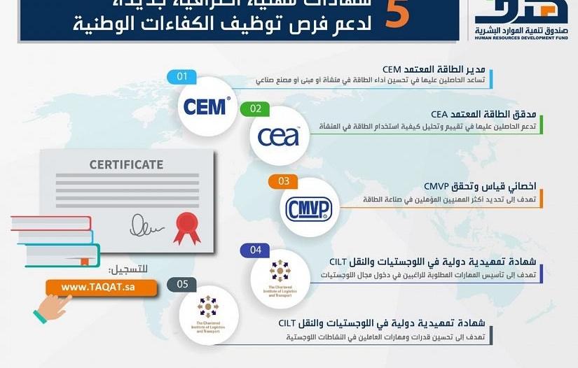 هدف يدرج 5 شهادات مهنية احترافية جديدة لدعم فرص توظيف الكفاءات الوطنية صحيفة المواطن الإلكترونية
