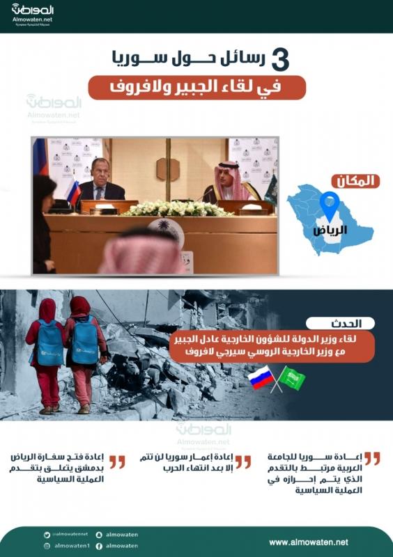 """إنفوجرفيك """"المواطن"""".. 3 رسائل من الجبير بشأن سوريا - المواطن"""