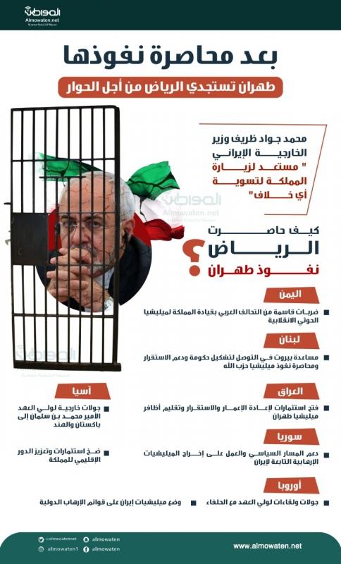 """إنفوجرافيك """"المواطن"""".. المملكة تُحاصر إيران عبر 6 محاور وظريف يستجدي الرياض للحوار - المواطن"""