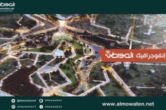 """إنفوجرافيك """"المواطن"""" .. لهذه الأسباب حديقة الملك سلمان من أكبر حدائق المدن في العالم - المواطن"""
