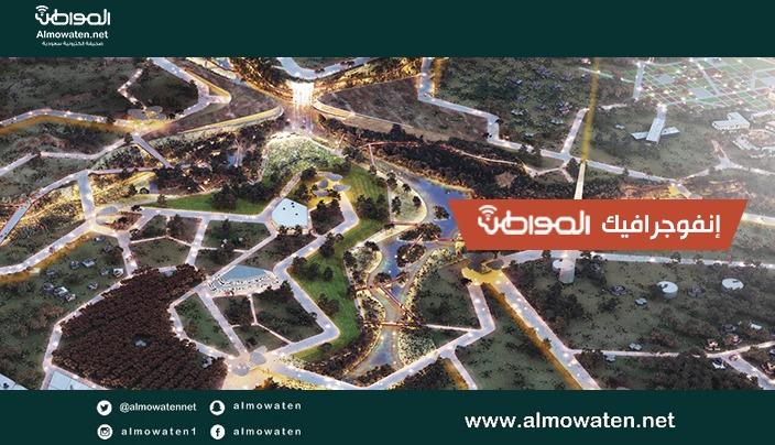 """إنفوجرافيك """"المواطن"""" .. لهذه الأسباب حديقة الملك سلمان من أكبر حدائق المدن في العالم"""