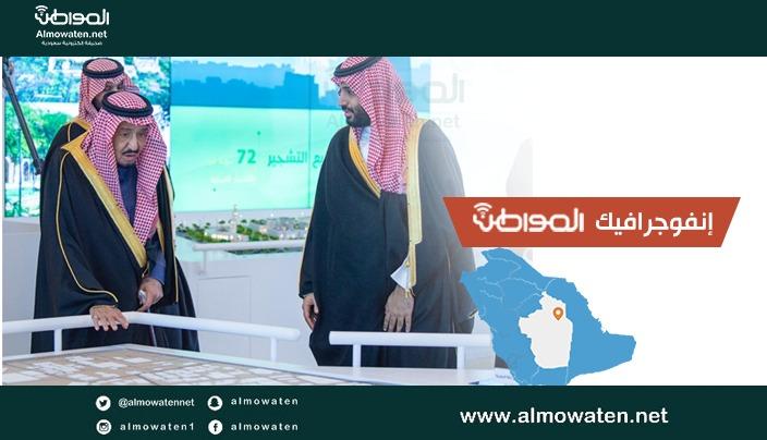 """إنفوجرافيك """"المواطن"""".. 7 أهداف لمشروعات الرياض أهمها توفير 70 ألف فرصة عمل"""