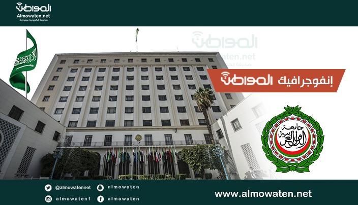 إنفوجرافيك.. جملة قالها الملك المؤسس فرسَّخت 6 ركائز للمملكة في جامعة الدول العربية
