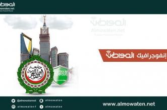 خطوات الكبار.. المملكة وتأسيس جامعة الدول العربية - المواطن