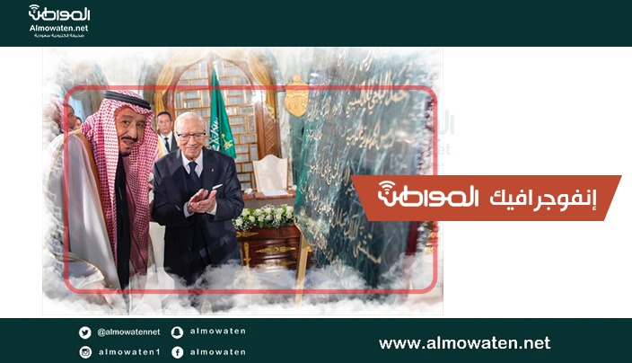 """إنفوجرافيك """"المواطن"""" مشروعات الملك سلمان لأجل بناء الإنسان التونسي"""