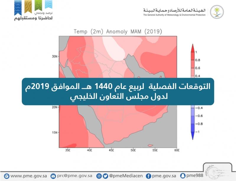 طقس الخليج حار في الربيع مع أمطار أعلى من المعدل