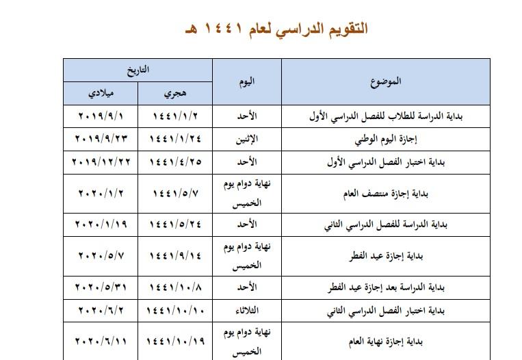تفاصيل التقويم الدراسي 1441 هـ بعد تعديل عودة الإداريين والإداريات صحيفة المواطن الإلكترونية