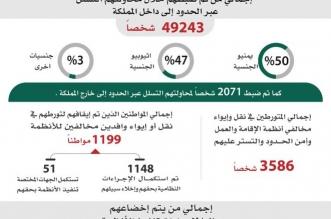 وطن بلا مخالف .. عدد المقبوض عليهم يقترب من 3 ملايين - المواطن