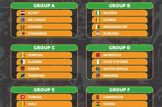 قرعة كأس أمم إفريقيا 2019