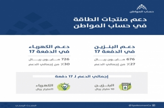 متحدث حساب المواطن يعلق على رفع أسعار البنزين - المواطن