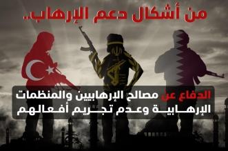 الحرس الثوري الإيراني منظمة إرهابية.. هذه الممارسات من أشكال دعم الإرهاب - المواطن