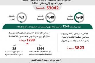 ضبط أكثر من ثلاثة ملايين و150 ألف مخالف لأنظمة المملكة - المواطن