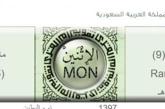 موعد أذان المغرب ومواقيت الصلاة يوم 22 رمضان - المواطن