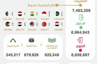 وصول أكثر من 6.9 مليون معتمر إلى المملكة - المواطن