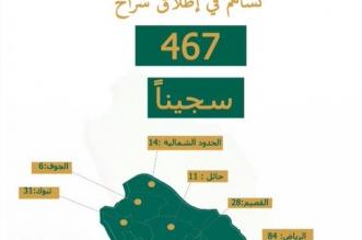 فرجت تساهم في إطلاق سراح 467 سجينًا بأكثر من 30 مليون ريال - المواطن