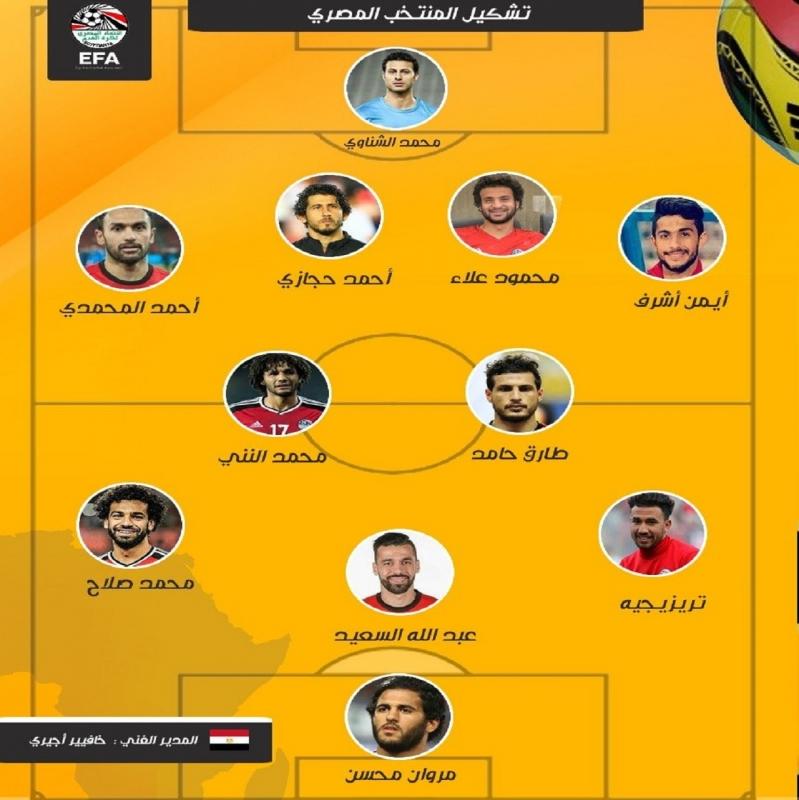مصر ضد الكونغو الديمقراطية .. أجيري يدفع بالقوة الضاربة - المواطن