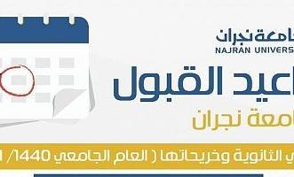 جامعة نجران تعلن مواعيد قبول خريجي الثانوية العامة - المواطن