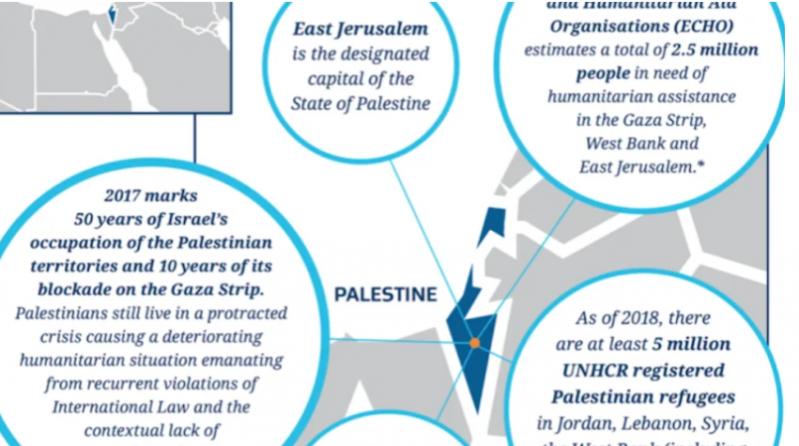 وزارة نيوزيلندية تزيل إسرائيل من الخريطة