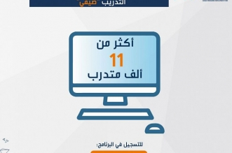 قبول أكثر من 11 ألف طالب وطالبة في برنامج التدريب صيفي - المواطن