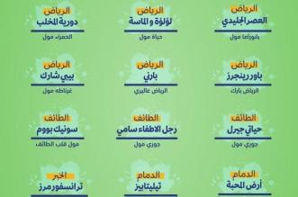 الترفيه تقدم 15 عرضًا مجانيًّا للأطفال في الأسواق التجارية بمناسبة عيد الفطر - المواطن