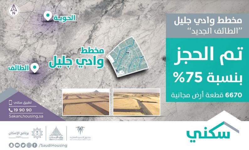 سكني: اكتمال حجز 75 % من مخطط وادي جليل الطائف