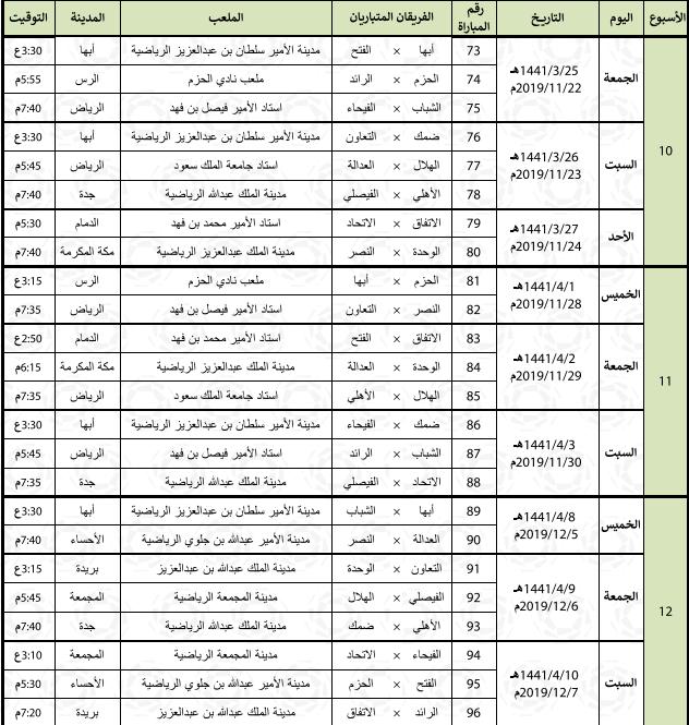 جدول مباريات الدور الأول من الدوري السعودي صحيفة المواطن