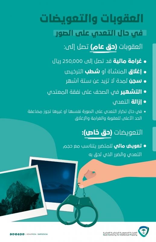الملكية الفكرية: الصور ملك لصاحبها والتعدي عليها مخالف للنظام - المواطن