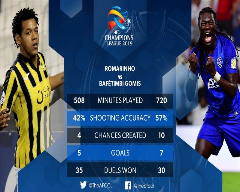 أبرز إحصائيات رومارينهو وجوميز قبل مباراة الاتحاد والهلال - المواطن