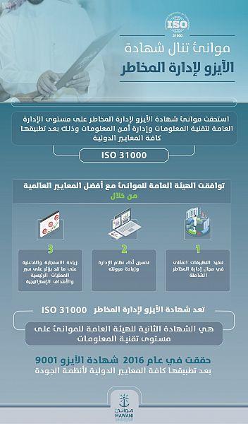موانئ تنال شهادة الأيزو لإدارة المخاطر - المواطن
