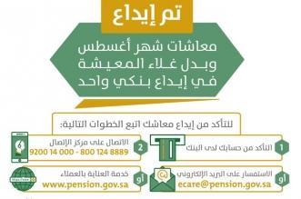 إيداع المعاش التقاعدي وبدل غلاء المعيشة - المواطن