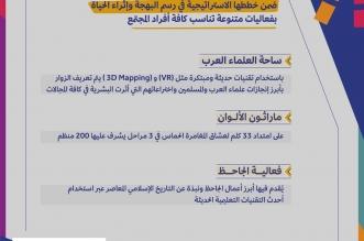 فعاليات الترفيه بموسم الطائف بتقنية الواقع الافتراضي و Mapping3 - المواطن