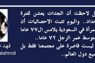 فهد الأحمدي: لهذه الأسباب يموت الرجال قبل النساء.. إنها الحماقة - المواطن