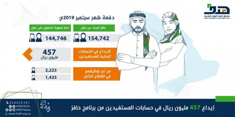 جناح الضمان الصحي في بيبان حائل يقدم معلومات عن نظام التأمين ولائحته