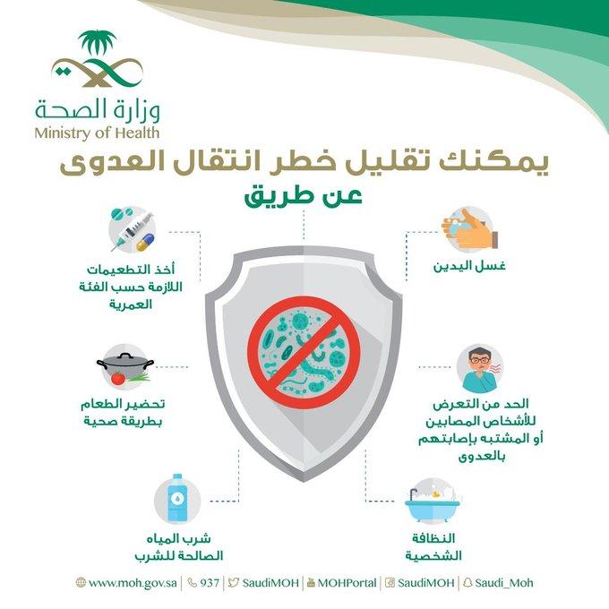 الصحة توجه نصائح مهمة للحد من انتشار العدوى - المواطن