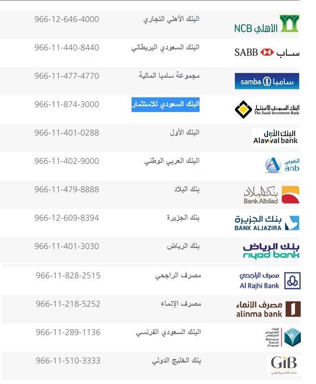 هذه قائمة البنوك المشاركة في اكتتاب أرامكو صحيفة المواطن الإلكترونية