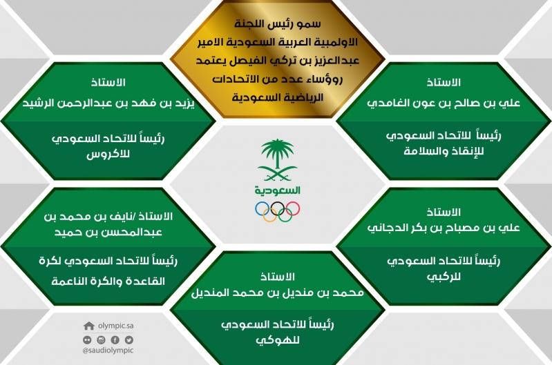 رئيس هيئة الرياضة يعتمد تأسيس خمسة اتحادات - المواطن
