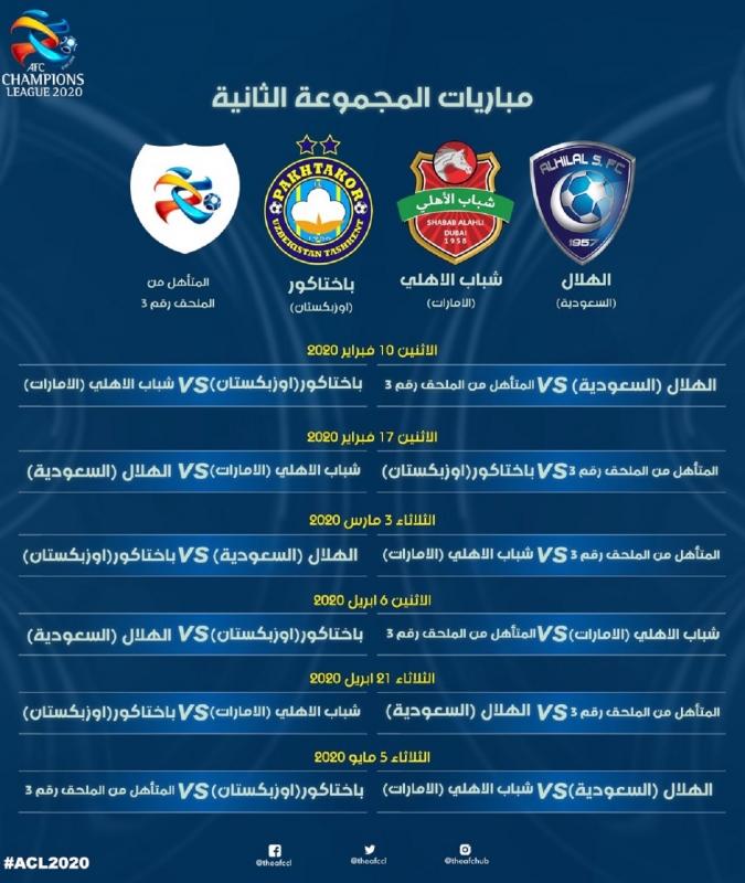 مواعيد مباريات الهلال في دوري أبطال آسيا 2020 صحيفة المواطن