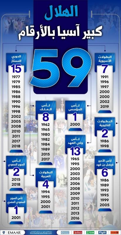 متنوعة 99 بطولة والعالمي من يطوله ملتقى طلاب وطالبات جامعة الملك