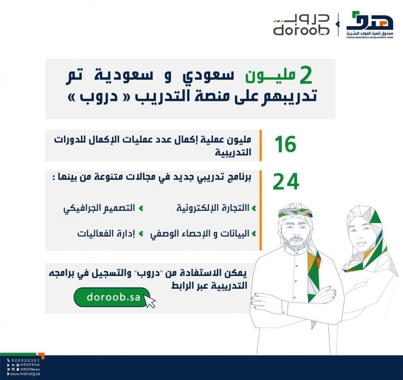 تدريب مليوني سعودي وسعودية عبر منصة دروب