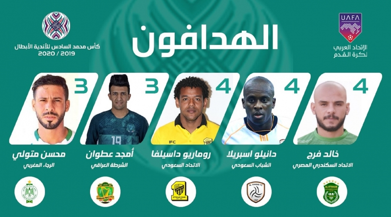 رومارينيو وأسبريلا يتنافسان على صدارة هدافي كأس محمد السادس - المواطن