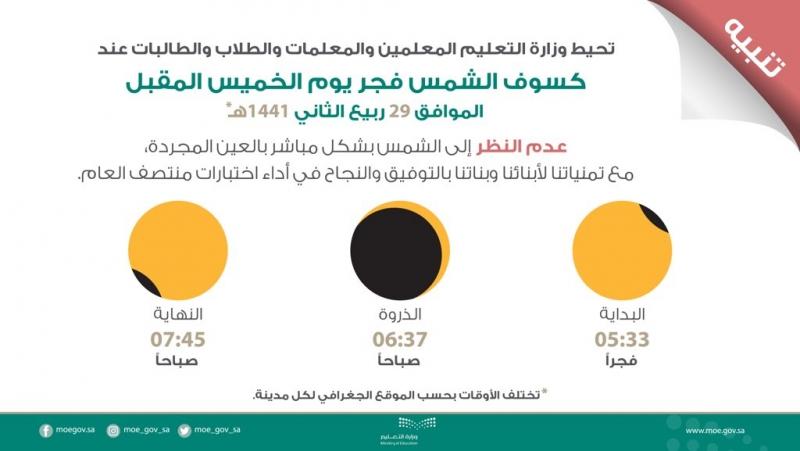 تعليم الجوف يؤخر موعد اختبارات الخميس بسبب كسوف الشمس - المواطن