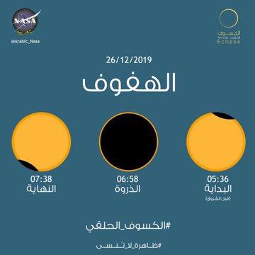 مدينة سعودية وحيدة تشهد ظل القمر وقت الكسوف الحلقي