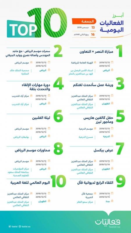 أبرز 10 فعاليات تشهدها #المملكة غدًا - المواطن