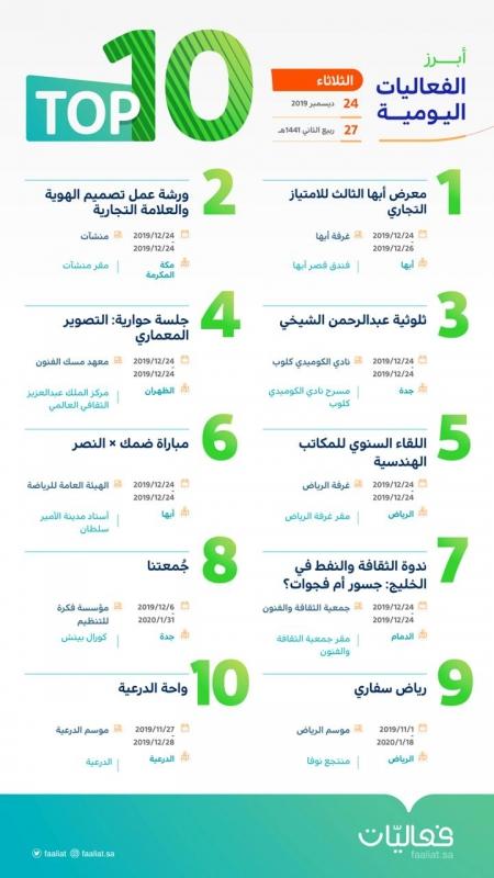 أبرز 10 فعاليات في المملكة اليوم الثلاثاء - المواطن