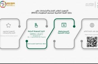 المنافسة في جوائز القمة العالمية لمجتمع المعلومات