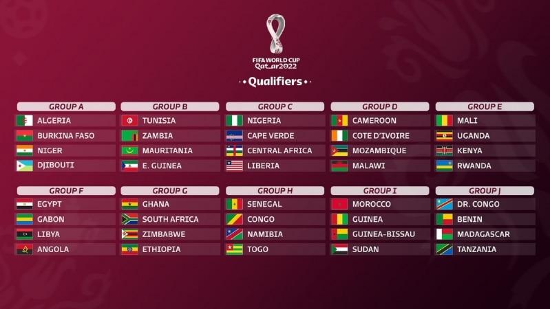 التصفيات الإفريقية المؤهلة إلى كأس العالم