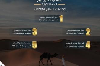 5 متأهلين للمرحلة الثانية من مسابقة الطبع - المواطن