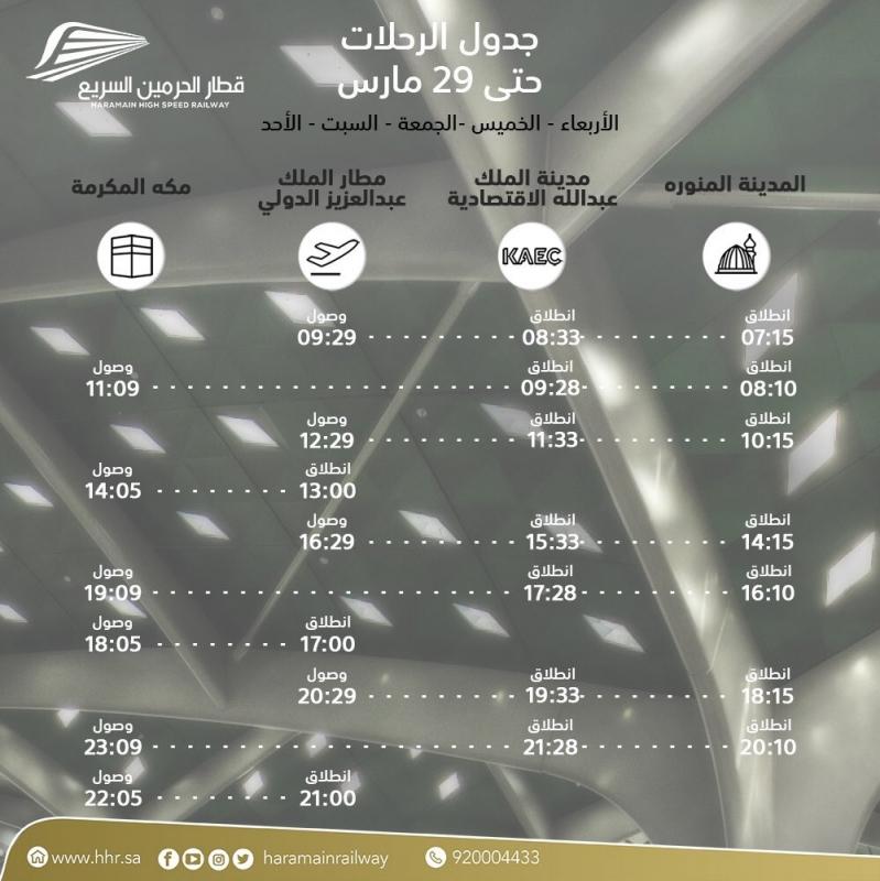 جدول رحلات قطار الحرمين بمكة والمدينة حتى 29 مارس - المواطن